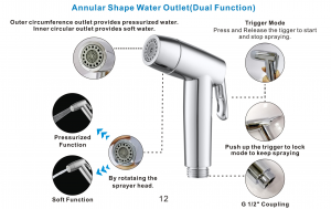 ANNULAR SHAPE WATER OUTLET